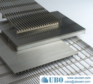 Flat type Stainless steel Wedge wire screen panel
