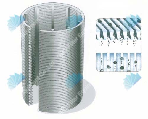 Welded<a href='http://www.ubooem.com/Wedge-Wire-Screen-1-8.html' target='_blank'> Wedge Wire Screen</a> Cylinder
