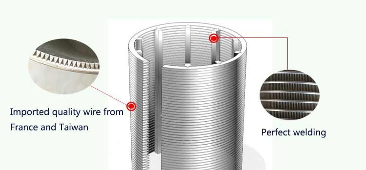 stainless steel Pre-packed sand control screen with base pipe