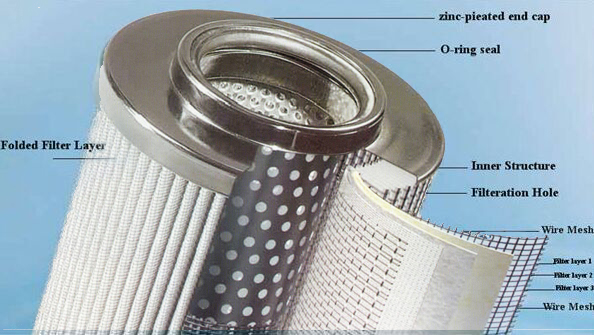 Pleated wire mesh filter strainer