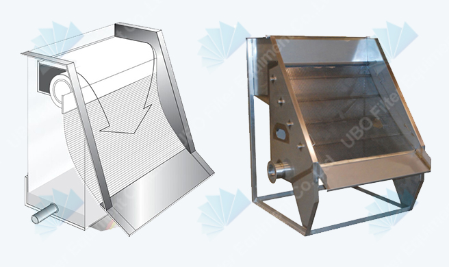 oil vibration sieve screens