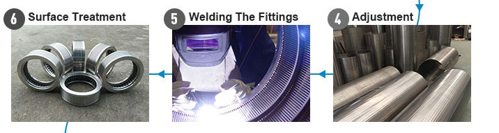 Surface Treatment-Welding The Fittings-Adjustment