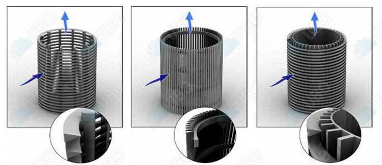 Backwash wedge wire screen filter