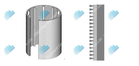 Bridge Slot and V-Wire Wrap Water Well Screen