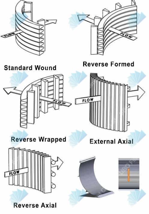 Reinforced wedge wire screen