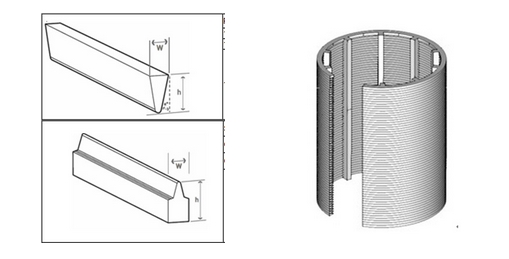 welded<a href='http://www.ubooem.com/Wedge-Wire-Screen-1-8.html' target='_blank'> Wedge Wire Screen</a>s