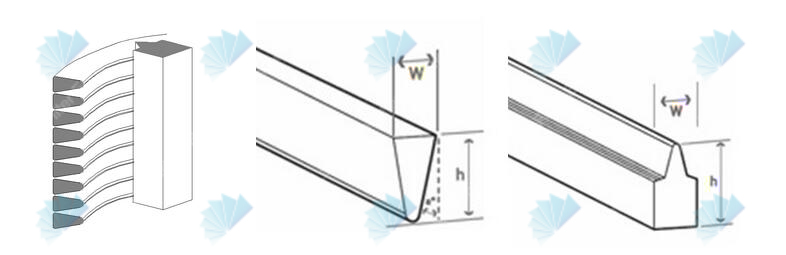 Wedge  Wire  Collector