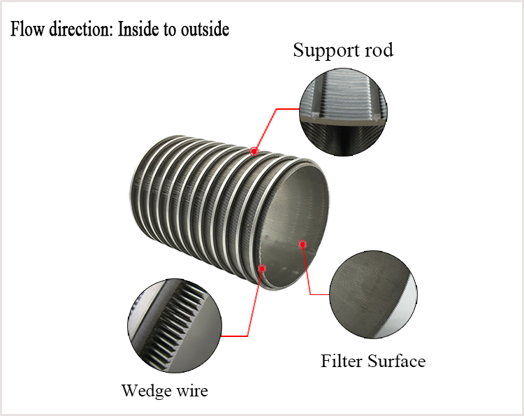 Johnson wedge wire slotted screen tube strainer